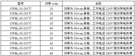 恒功率电伴热带技术参数表